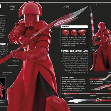 Visual Dictionary Gli Ultimi Jedi
