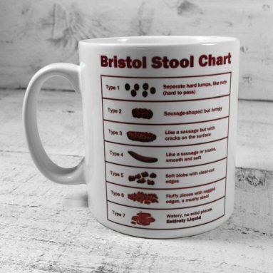 Mug Con Scala Di Bristol